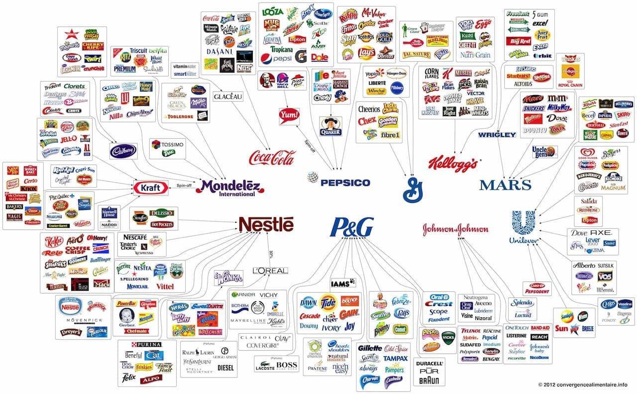 Las 10 empresas